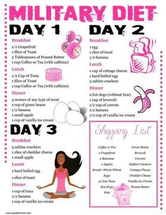 3 Day Military Diet.. a proven diet to lose ten pounds in just 3 days!