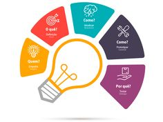 Index Design, Design Ios, Web Design Trends, Social Media Marketing Business, E-mail Marketing, Digital Marketing, Powerpoint Slide Designs, Creative Powerpoint, Infographic Template Powerpoint