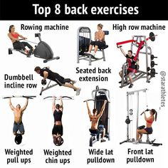 Some fantastic exercises to work your back. The back muscles are essential to posture and should be strengthen to stop front muscles, like the chest and front delts, from pulling your shoulders in. Back Workout Program, Back Workout Routine, Back Workout At Home, Workout Programs, Muscle Fitness, Mens Fitness, Fitness Tips, Fitness Models, Fitness Motivation