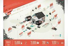 Kelli Anderson - Collaborative Fund Infographic
