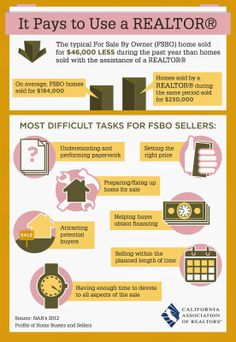 Your Property Connection: FSBO - Why use a realtor? Sell Your House Fast