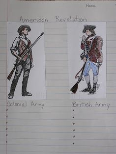The American soldiers who fought never really had an official uniform until late in the war. They fought with household items and hunting rifles. The British Soldiers always had a uniform. They had elite weapons, and elite commanders. Social Studies Notebook, 4th Grade Social Studies, Social Studies Classroom, Social Studies Activities, Teaching Social Studies, Classroom Activities, 8th Grade History, Study History, Virginia Studies