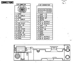 7010B Car Stereo Wiring Diagram from i.pinimg.com