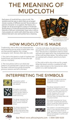 Image result for mudcloth pattern meanings