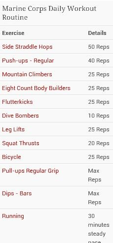 exercise for weight loss, best weight loss plan, weight loss workouts - Marine Daily Workout. Marine Workout, Military Workout, Military Training, Daily Exercise Routines, Diet Plans To Lose Weight Fast, Gym Workouts, Hero Workouts, Physical Fitness, Fitness Motivation