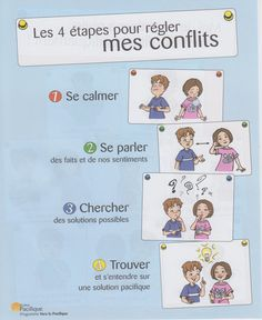4 étapes pour régler mes conflits French Education, Kids Education, Teachers Corner, French Classroom, Educational Websites, Conflict Resolution, Teaching French, Challenge, Social Skills
