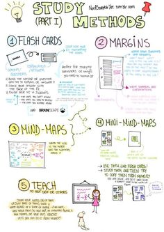 School study tips, Life hacks for school, School organisation, High school hacks, Study organization High School Hacks, Life Hacks For School, School Study Tips, College Hacks, Back To School Tips, College Study Tips, Middle School Hacks, College Essay, School Organisation