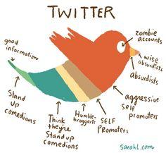 LA datavisualisation de Twitter : absurdités, zombies, personal branding et... informations ?