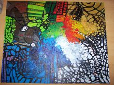 Sztuka ezoteryczna: Malarstwo energetyczne