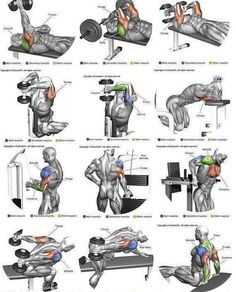 Mega Strong Triceps Workout