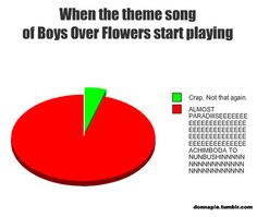 @Marcela C. OUR SONG xD