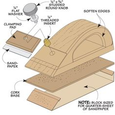 Custom Sanding Block: A good sanding block can help you sand faster and better. Some scrap wood and a few simple steps are all it takes to build this basic, must-have shop tool. Woodworking Hand Tools, Wood Tools, Woodworking Techniques, Woodworking Furniture, Diy Tools, Woodworking Projects, Wood Projects, Sanding Tips, Sanding Block