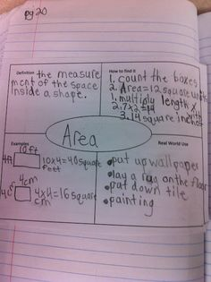 Area Anchor Chart, good format for teaching other concepts as well