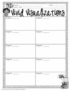 Visualizing Graphic Organizer | Click the pic for the freebie in Google Docs! And I'd love to know ...