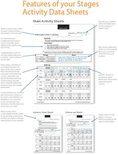 Individual program data sheets | www.stageslearning.com