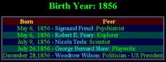 """Clever! Enter ten events with years in your life or ancestor's that will be interspersed with an overall timeline (first go to bottom """"Click here...""""), enter the events then click on """"generate time line"""" and a one page timeline of historic events + your entered events is generated. Can save or print (be sure to check """"printable view"""" if you want that). Per site: You can post to web pages too."""