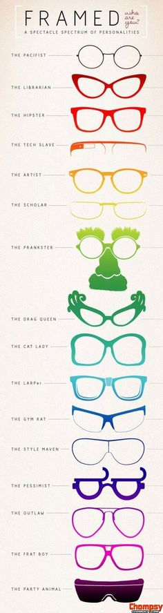 What your glasses say about you