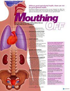 Saúde Oral vs Saúde Geral