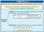 PLANSE LIMBA ROMANA   ROTAREXIM S.A.   Magazin virtual   Categorie produse