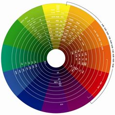 6 section colour wheel | free pictures - Gianfreda.net