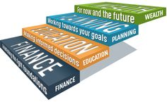 Enhanced Financial Wellness takes a holistic approach to your workplace financial wellbeing. Let us help you provide educational tools and opportunities for your employees. Freedom Financial, Focus On What Matters, Goal Planning, Wellness Programs, Holistic Approach, Body Fitness, Money Management, Personal Finance, Programming