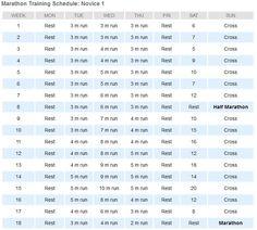 Hal Higdon's famous novice 1 Marathon training program - Hal Higdon's famous . - Hal Higdon's famous novice 1 Marathon training program – Hal Higdon's famous novice 1 Marath - Hal Higdon Marathon Training, Marathon Training Plan Beginner, Marathon Training Program, Marathon Plan, Hal Higdon Half Marathon, Marathon Tips, Training Programs, Race Training, Training Schedule