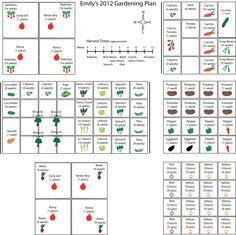 Garden Planning My 2012 Square Foot Gardening Plan The Plan, How To Plan, Organic Gardening, Gardening Tips, Vegetable Gardening, Urban Gardening, Veg Garden, Potager Garden, Gardening Magazines