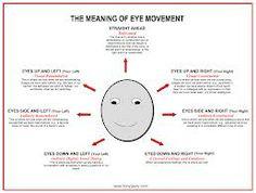 Eyes and psychology