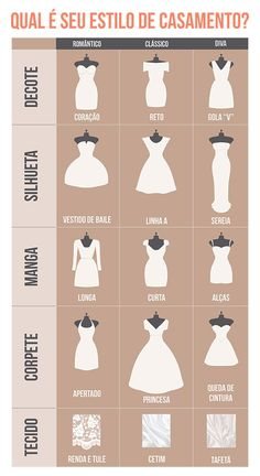 64 Ideas Dress Princess Style Gowns For 2019 Best Wedding Dresses, Trendy Wedding, Bridal Dresses, Wedding Gowns, Wedding Dress Body Type, Wedding Bride, Dream Wedding, Party Wedding, Sweetheart Wedding Dress