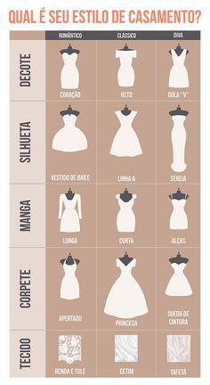 Noiva Nerd - O lado Nerd da Força! : Infográfico: Qual é o seu estilo de Casamento?