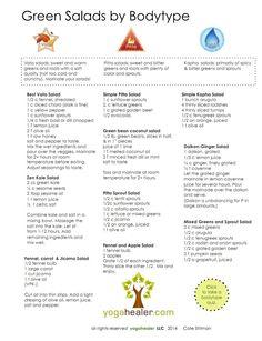 ayurvedic cooking for self healing pdf