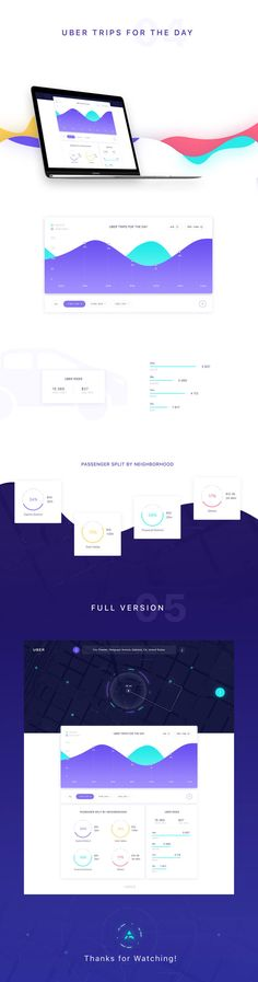 Uber-Analytics2 #ui #ux #userexperience #website #webdesign #design