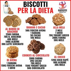 Conseils fitness en nutrition et en musculation. Healthy Sweets, Healthy Cooking, Healthy Snacks, Healthy Eating, Healthy Recipes, Clean Eating, Tortilla Sana, Light Recipes, International Recipes