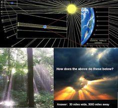 Výsledek obrázku pro flat earth aka spaceship