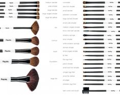 makeup brushes names. makeup brushes and their uses names m