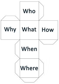 Six commands or questions, written on the sides of a cube. Students roll the cube and respond. Cubes may be used to differentiate by readine. Teaching Activities, Teaching Tools, Teacher Resources, Instructional Strategies, Differentiated Instruction, Cube Template, Teacher Boards, Reading Levels, Speech And Language