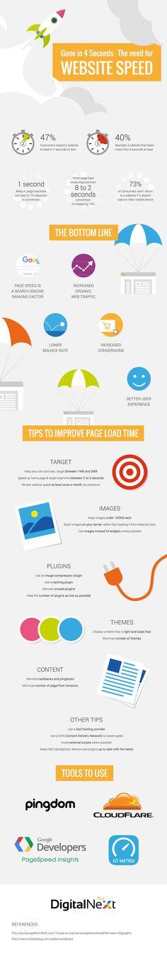 How to Improve Your Website Speed [Infographic]