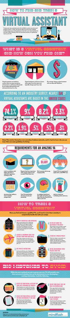 Finding the right virtual assistant. A GREAT checklist for anyone considering being a VA as well. THIS is what people are looking for in a VA.