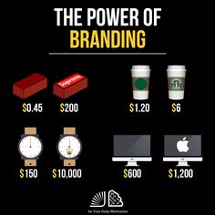 how do you sell your products for more? Increase the sense of quality? Create a sense of scarcity? Make your products feel more trustworthy? Implement all of these and more using the power of BRANDING! Entrepreneur Motivation, Business Motivation, Business Entrepreneur, Business Quotes, Motivation Success, Business Branding, Business Marketing, Marketing Audit, Business Infographics