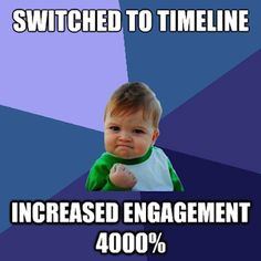 Facebook brand engagement grows 896% according to Adobe