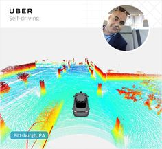 The LiDAR mapping display in Uber's self-driving Ford Fusion (Uber).