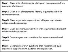 why do writers use evidence