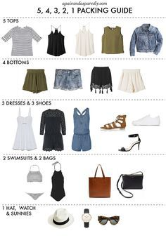 HOW TO PACK: THE 5, 4, 3, 2, 1 GUIDE. Replace at least one dress and one swimsuit with some scarves and maybe a jacket, we'd be good to go :) Packing Tips For Travel, Packing Lists, Travel Hacks, Suitcase Packing, Travel Advice, Travel Essentials, Travel Ideas, Packing Shoes, Packing Ideas