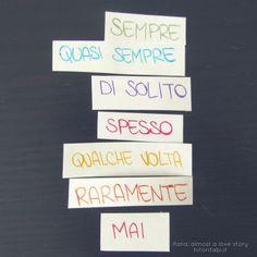 Sempre, di solito, spesso, qualche volta, mai: avverbi di frequenza in italiano Lingua italiana | Learn Italian | Italian language | Italian grammar | Grammatica | Italian teacher