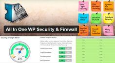 All İn One WordPress Security & Firewall - Tümay Yıldırım Web Blog Olmazsa Olmaz Wordpress Eklentileri, Wordpress Güvenlik Eklentisi, Otomatik Tarama..