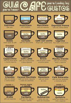 Guia de Cafe!