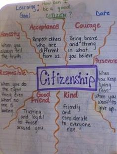 Citizenship and Election Day Social Studies Kindergarten Lesson Plan