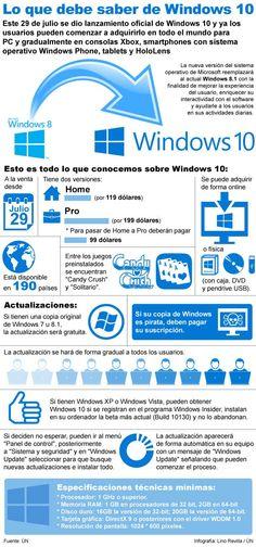 Lo que debe saber de Windows 10 #infografia #infographic #microsoft