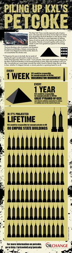 #Infographic: Piling up Keystone XL's Petcoke