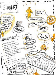 Blog - Ebcoorporation Amélioration Continue, Bullet Journal Travel, Supply Chain Management, Sketch Notes, Learning, Business, Bujo, Doodle, Sketchbooks